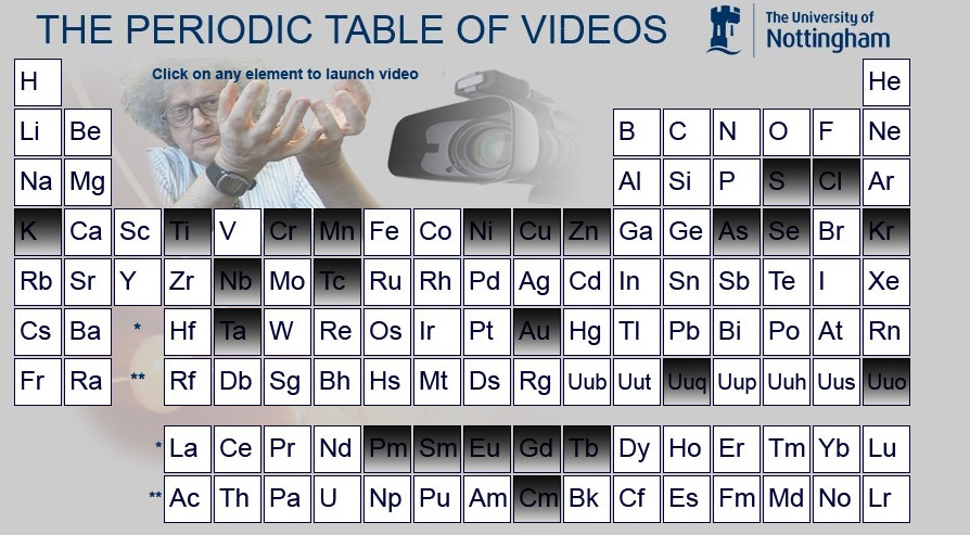Periodic table registrarism novel approach to the periodic table urtaz Images